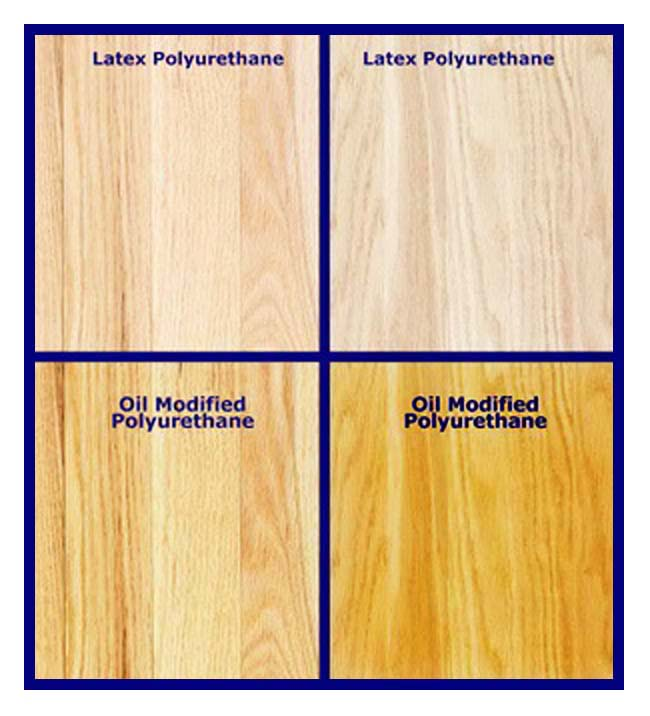Tinted Polyurethane For Hardwood Floors