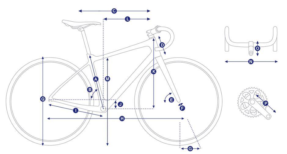 Vélo Gravel GIANT Revolt Advanced 2 (2020) pas cher