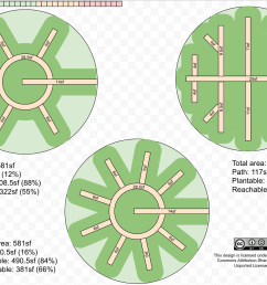 comparison of three mandala layouts [ 1584 x 1192 Pixel ]