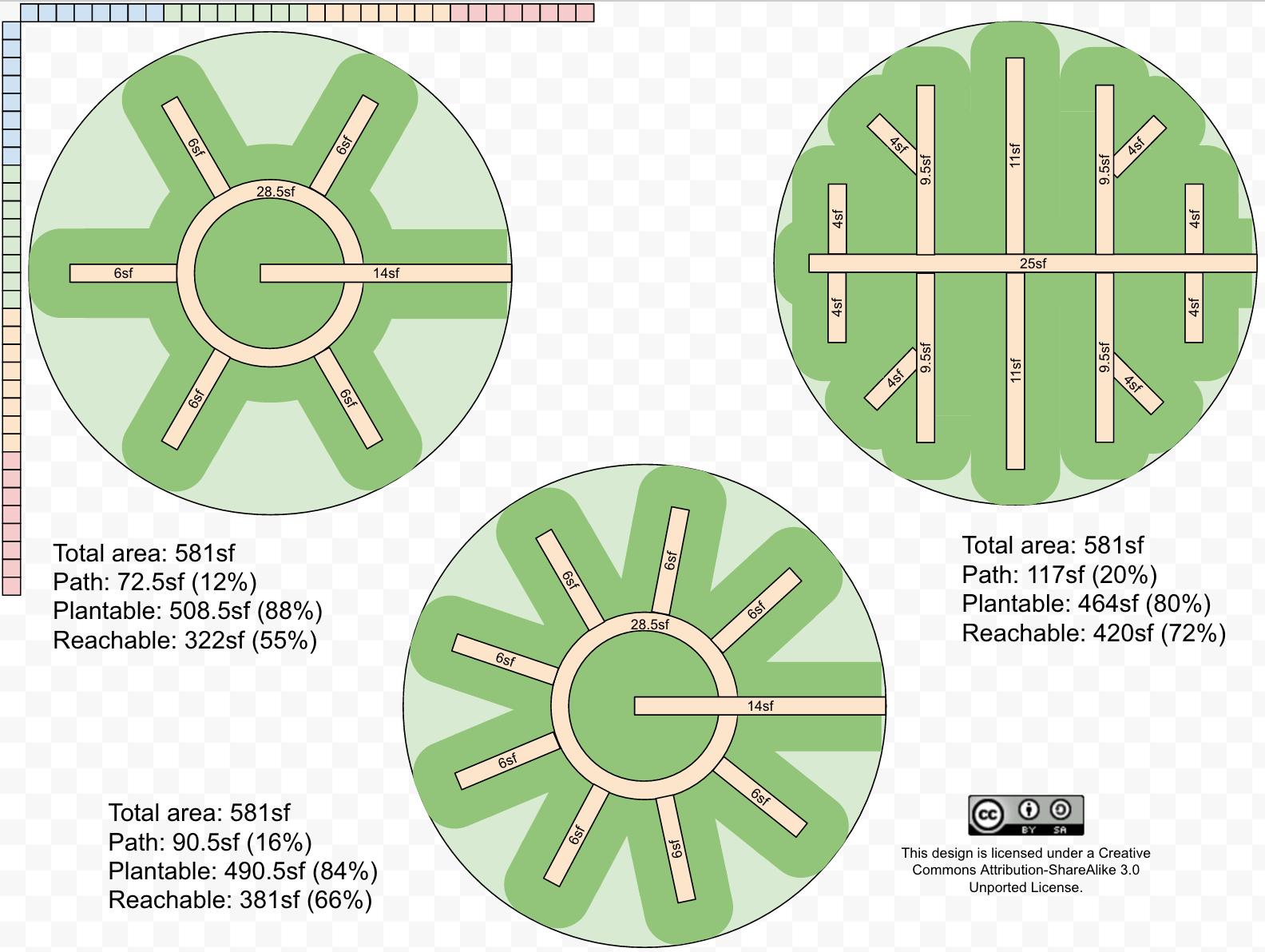 hight resolution of comparison of three mandala layouts