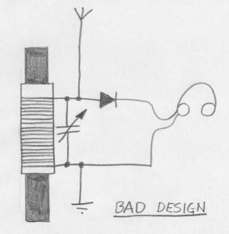 A Good Crystal Radio Design With Some Justification