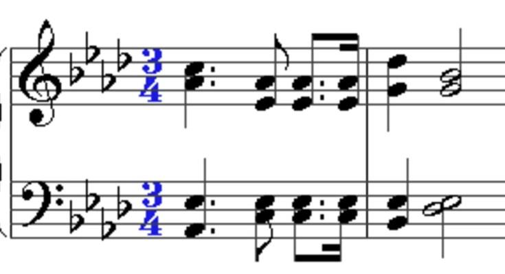 time signature in music