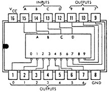 Glossary of Electronic and Engineering Terms, IC Excess-3