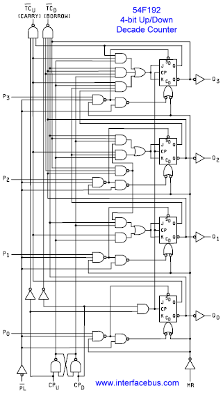 4-bit Decade Counter Description. Glossary of Electronic