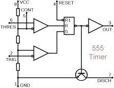 555 Astable Multivibrator Function, Dictionary of