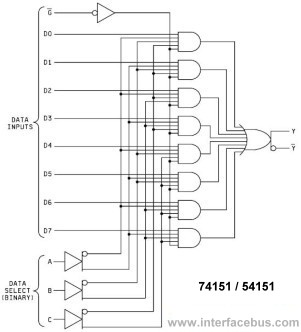 Glossary of Electronic and Engineering Terms, IC Multiplexers