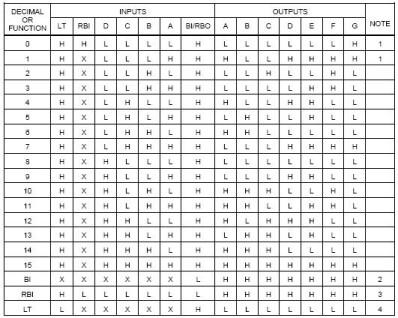 Amphenol To Xlr 4 Pin Wiring Diagram Logic Diagram Of Ic 7447 Wiring Schematic Diagram