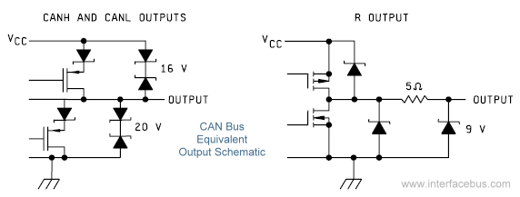 can bus wiring diagram hopkins trailer plug beautiful interface description i o schematic diagrams for the canbus equivalent circuit