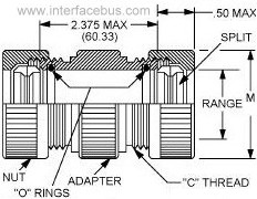 Electronic Definition; MIL-PRF-24758