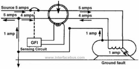 gfi circuit wiring diagram gfi protection circuit diagrams Internal Circuit Breaker Internal Circuit Breaker
