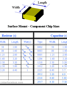 Surface mount chip size drawing and dimensions for passive components also mechanical capacitor devices sm package sizes rh interfacebus