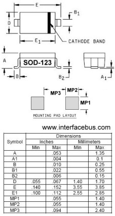 Diode Case Packages, DO-123 Style, SOD-123 surface mount