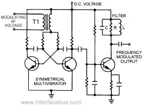 Fm Modulator Schematic Motherboard Schematic Wiring