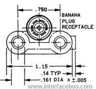 Glossary of Electronic and Engineering Term 'Banana Jack'