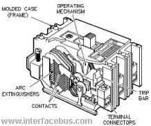 Circuit Breaker Derating Guide Lines based on Temperature