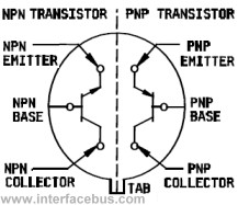 Dictionary of Electronic and Engineering Terms 'Commp'