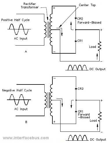 Dictionary of Electronic and Engineering Terms, Full-Wave Rectifier circuit