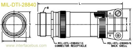Glossary of Electronic and Engineering Terms 'Connector