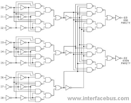 Glossary of Electronic and Engineering Terms, IC Parity