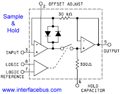 Dictionary of Electronic and Engineering Terms. Sample and