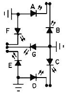 BCD to Seven Segment Decoder IC description, Dictionary of