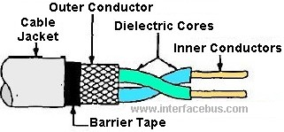 ethernet patch cable wiring diagram true t 23f 2 shield twisted pair wire glossary of electronic and engineering