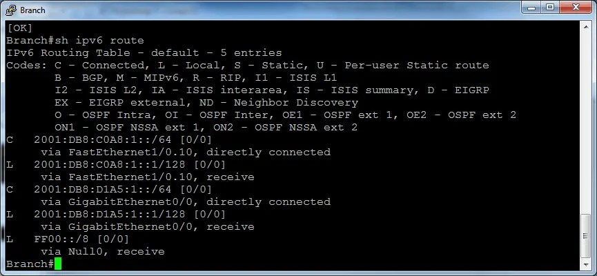 How to configure static routing in IPv6 on Cisco Routers
