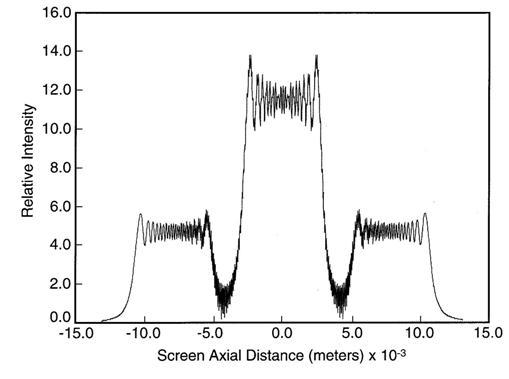 Interferometric Optics