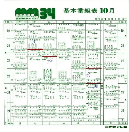 昭和56年10月ミヤギテレビ基本番組表