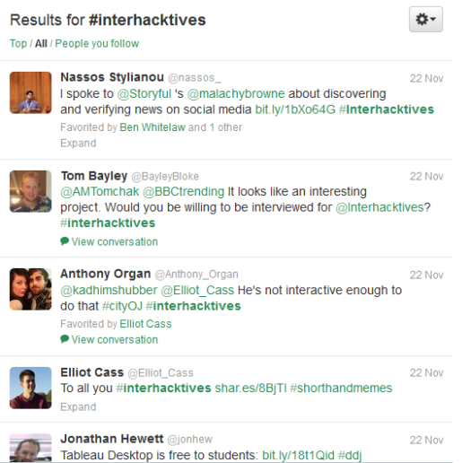 A quick glance at discussion taking place on Twitter using #interhacktives.