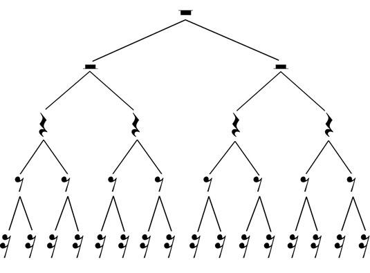 "Interinclusion » Article Archive » The ""Organization"" of"