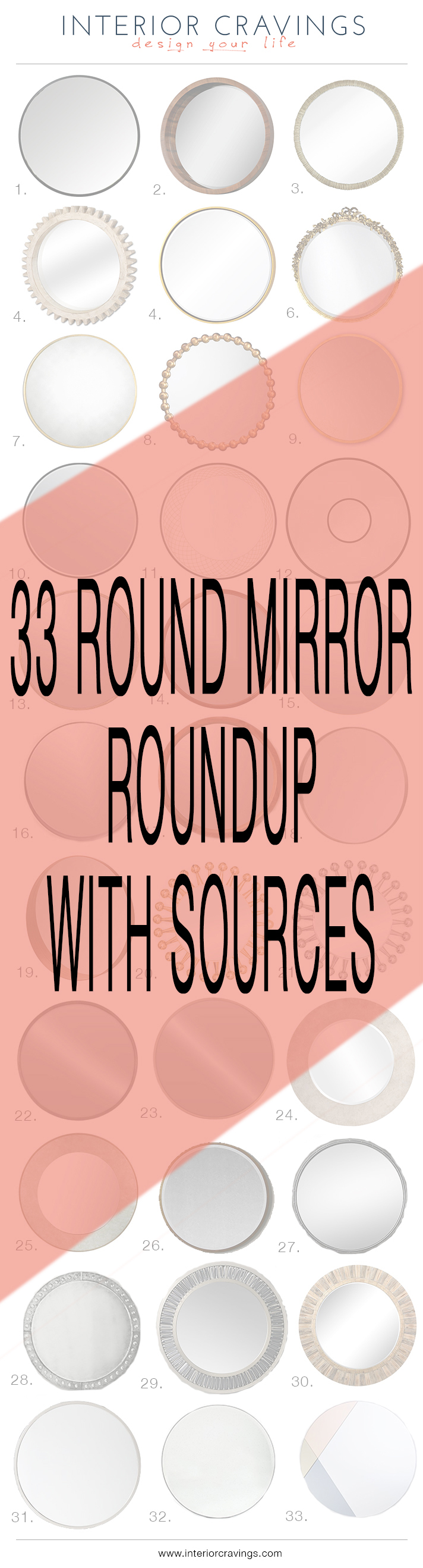 interior-cravings-33-round-mirror-roundup-sith-sources