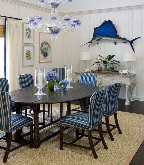 Southern Blue Stripes  Interiors By Color