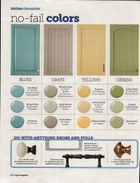 White Kitchen Cabinets Sherwin Williams Color | Rachael ...