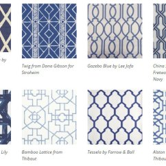 Designer Kitchen Colors What To Use Clean Wood Cabinets Bold And Graphic Trellis Garden Inspired Wallpaper ...