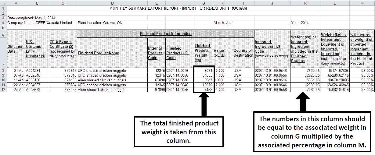 At a Glance: Import for Re-Export Program Forms and Procedures