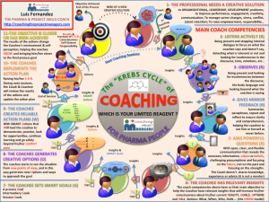 COACHING FOR PHARMA PEOPLE INFOGRAPHY