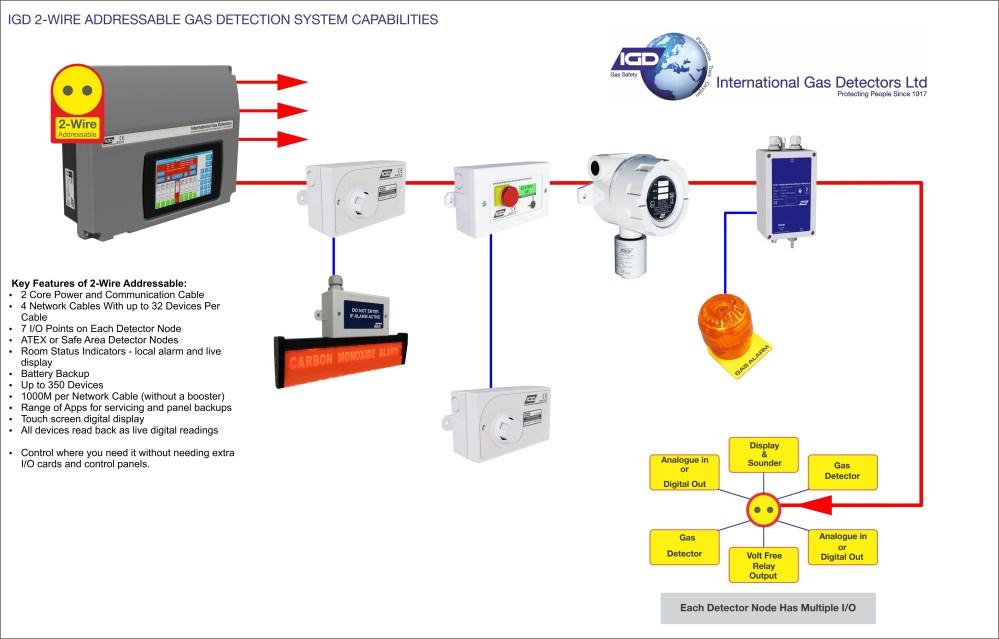 medium resolution of wiring diagram calculatorsih 585 simple wiring diagram options sterling lt9500 wiring diagrams ih 585 wiring diagram
