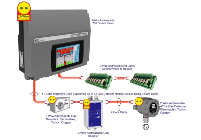 2-wire system diagram