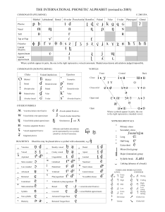 px mb also full ipa chart international phonetic association rh internationalphoneticassociation