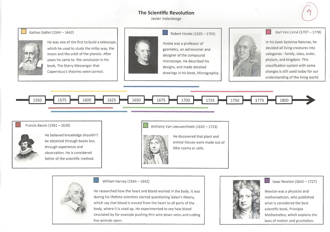 Quiz Revolution