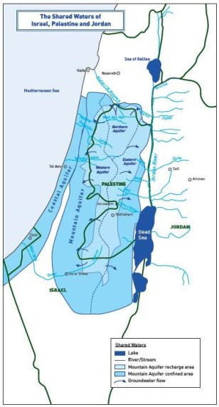 Shared Water Resources of Israel, Palestine and Jordan