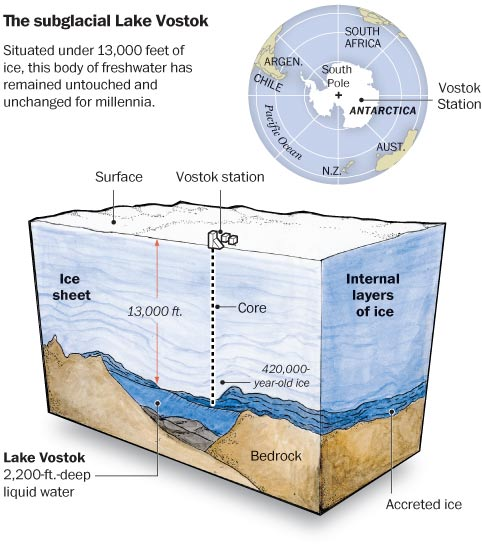 Russian Scientists Close To Hitting Lake Vostok