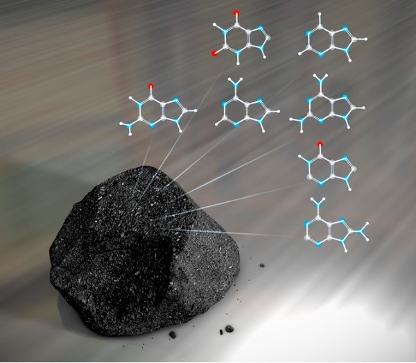 nasa dna NASA finds DNA components in meteorites, says they originated in space