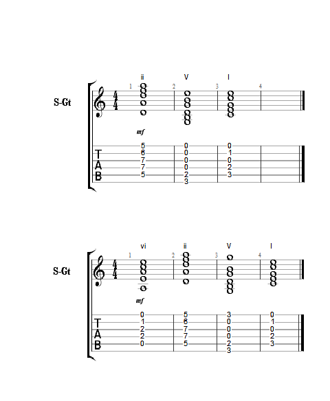 Free Online Chord Progressions Guitar Lessons