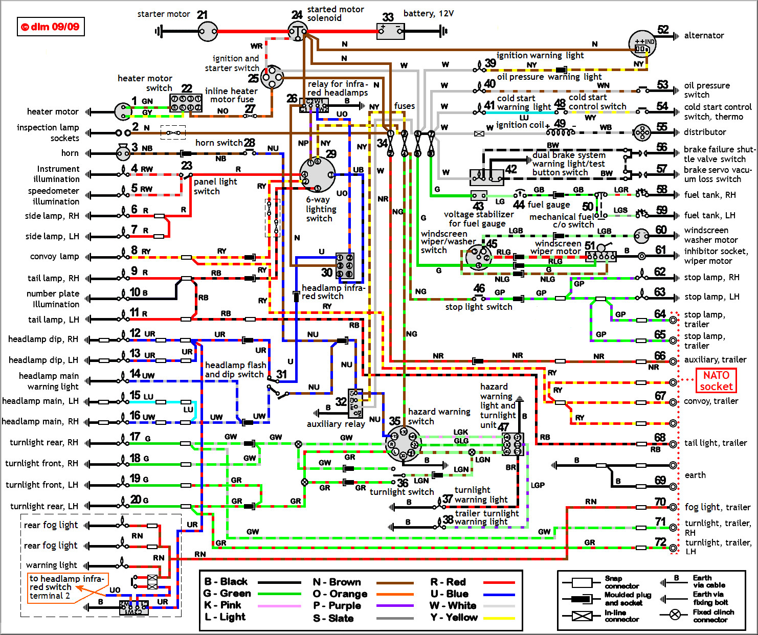 Land Rover Tdci Wiring Diagram Will Be A Thing 2006 Jeep Grand Cherokee Tail Light Series One Car Rh Landrover Tammam Co Discovery