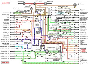 Land Rover Discovery 2 Fuse Box Diagram, Land, Free Engine