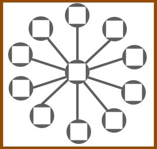 arrange-number-problem