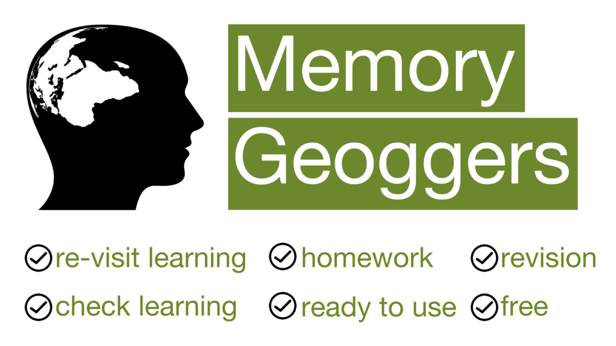 Memory Geoggers Mixed