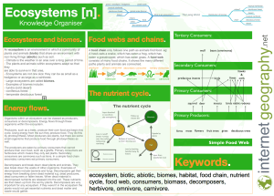 Ecosystems Knowledge Organiser